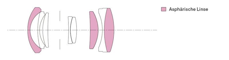 neuKonstruktion_19mm_F28_DN_Art